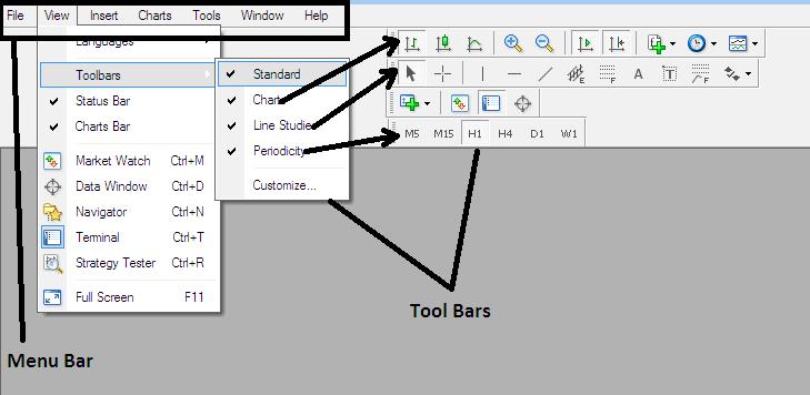 Indices Trading Software Menu Bar and Toolbars - Indices Trading Platform
