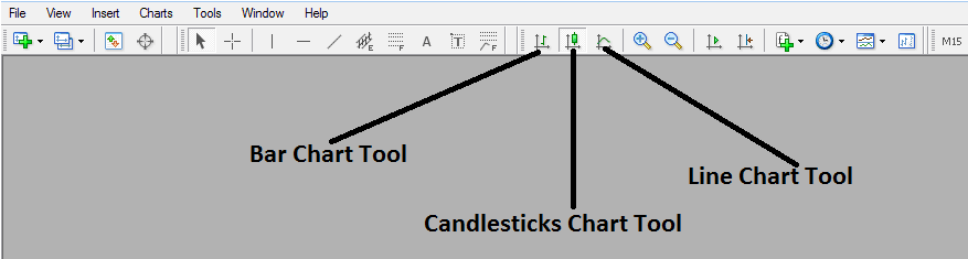 MT4 Line, Bar, Candlestick Indices Trading Chart Drawing Tool Bar