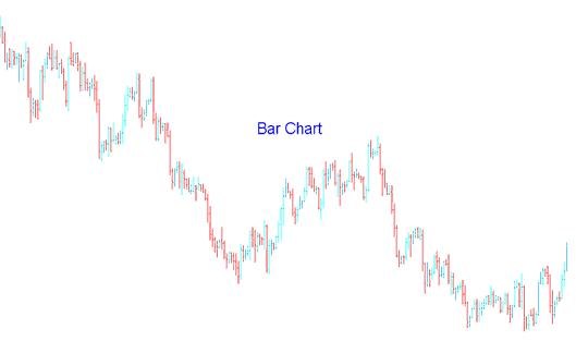 Indices Trading Bar Chart Example - Bar Charts - MT4 Bar Charts