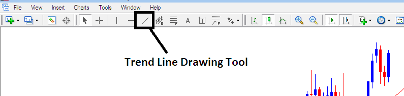 How to Draw Indices Trading Trend Lines Indices Trading - Indices MT4 Draw Indices Trend Line Tools - Indices MT4 Indices Trend Line Drawing Tools