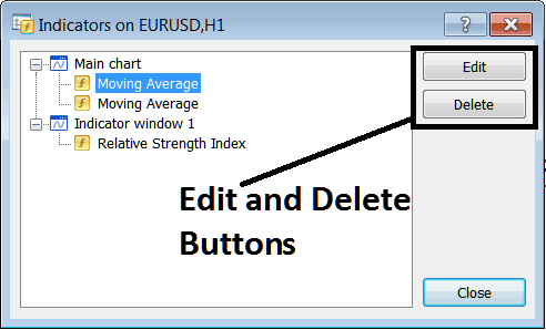 Add, Edit and Delete Indicator Buttons on MT4 Platform - MetaTrader 4 Indices Chart Indicators Explained