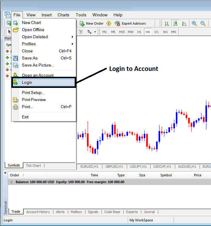 Login to a MT4 Stock Indices Trading Account Indices MT4 Indices Trading Platform - Indices MetaTrader Account
