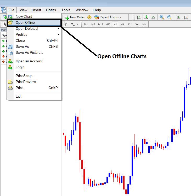Opening an Offline Chart on MT4 Platform