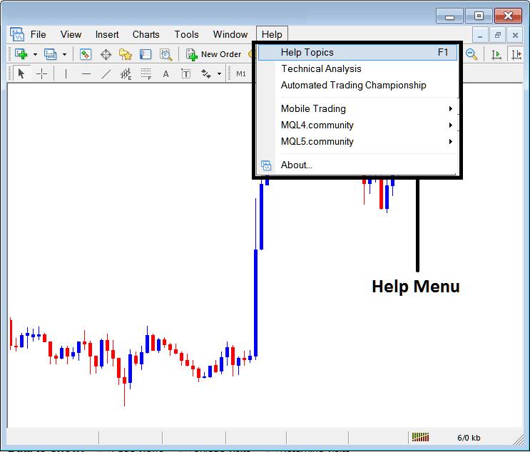 Help Button Menu on MT4 Platform Software