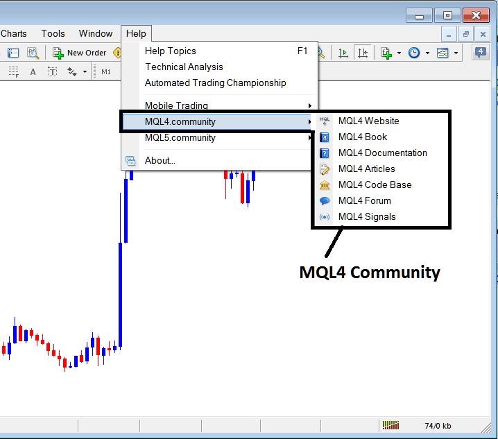 MQL4 Community Login From The MT4 Platform Software