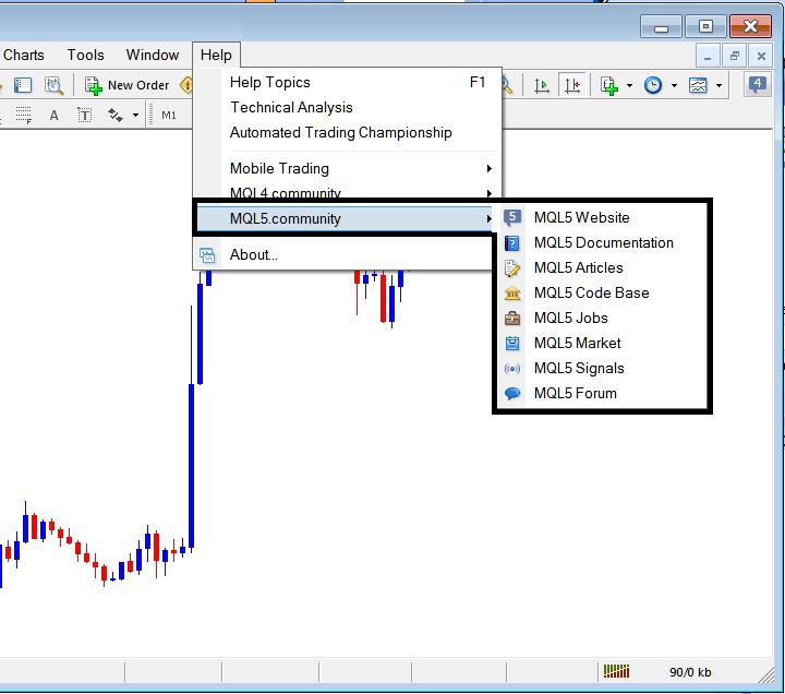 MQL5 Community Login From The MT4 Platform Software