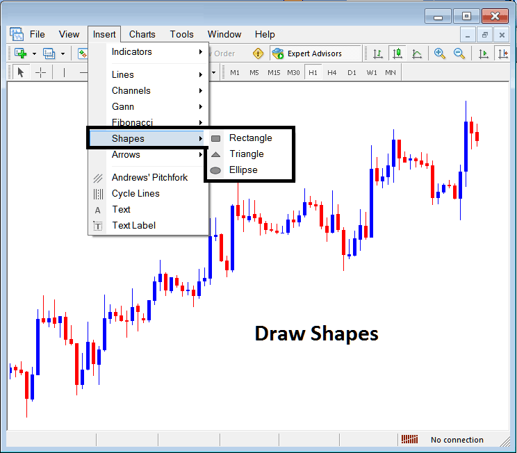 Insert Shapes on Charts on the MetaTrader Indices Trading Platform