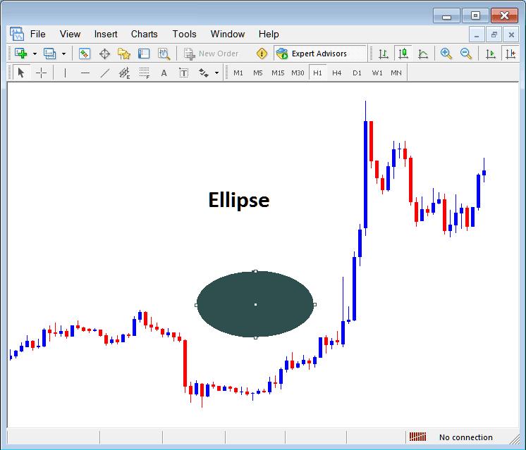 Draw Ellipse Shape on Indices Chart on MT4 Trading Platform