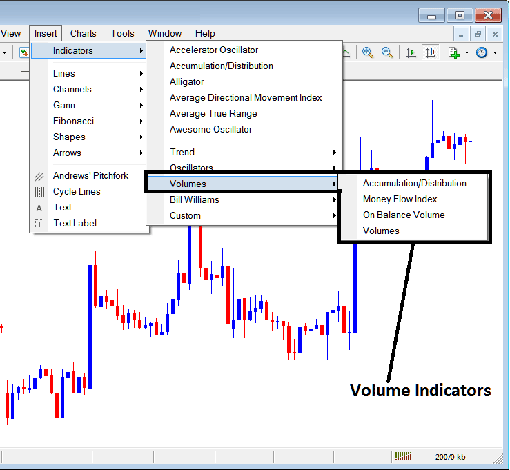 Volume Based Technical Analysis - Indices Volume Trading Indicator Free Download