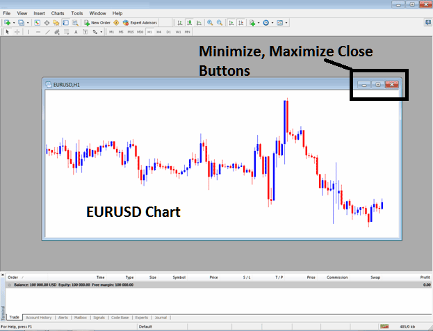 How to Open a Indices Chart On MT4 Platform Software - MetaTrader 4 Live Indices Trading Charts