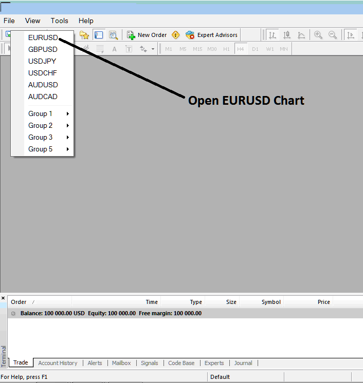 Example of How to Open Indices Chart on MT4 Trading Platform - Indices MT4 Live Charts