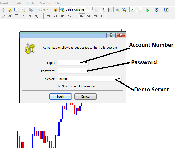 Demo Account Login and Password Details - Indices MT4 Demo Tutorial