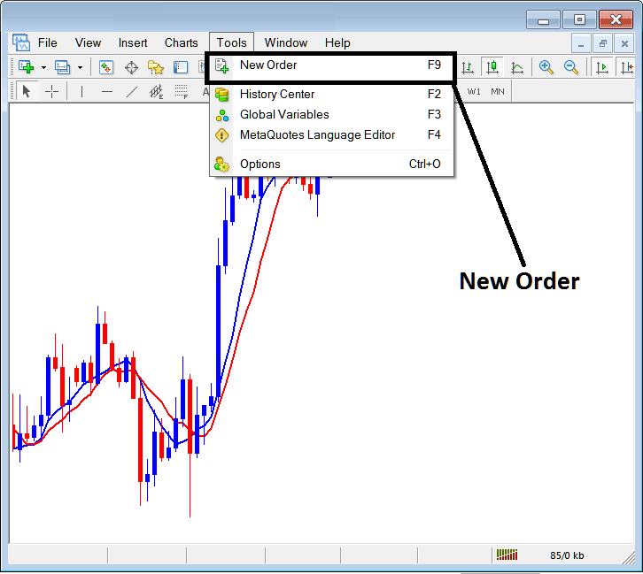 Place New Order in Tools Menu On MT4 Platform