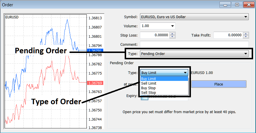 Setting Pending Indices Trading Orders Window for Buy and Sell Entry and Limit Indices Trading Orders