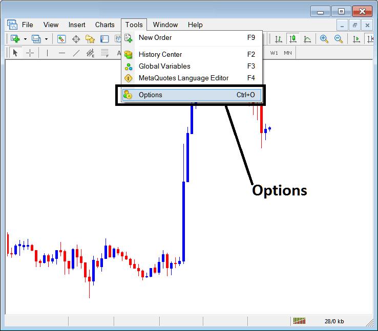 Options Settings on Tools Menu in MT4 Platform
