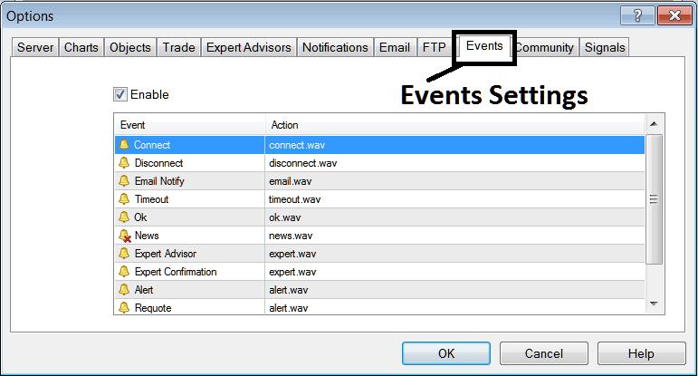 Events Settings Notification Options on MT4 Platform