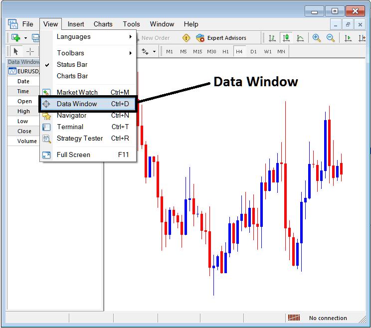 MetaTrader 4 Data Window - MT4 Platform Software Tutorial