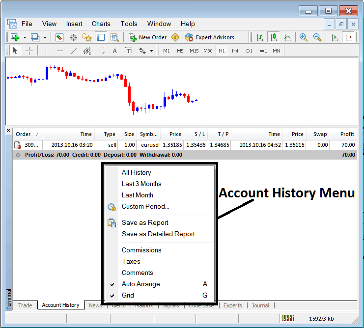 Account History Menu For Generating Detailed Trading Reports