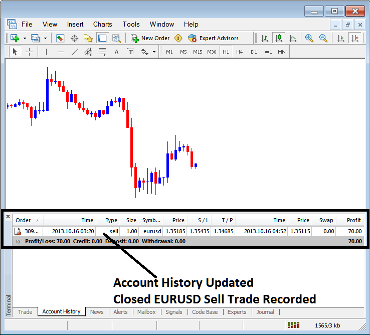 Account History Tab Indices Sell Trade Recorded on MetaTrader 4