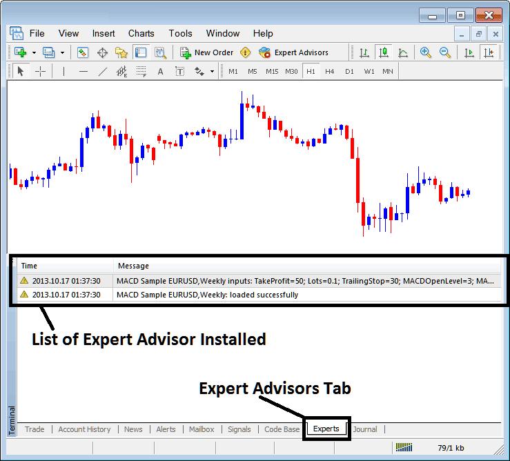 MetaTrader 4 Experts Tab Showing List of Installed Expert Advisors