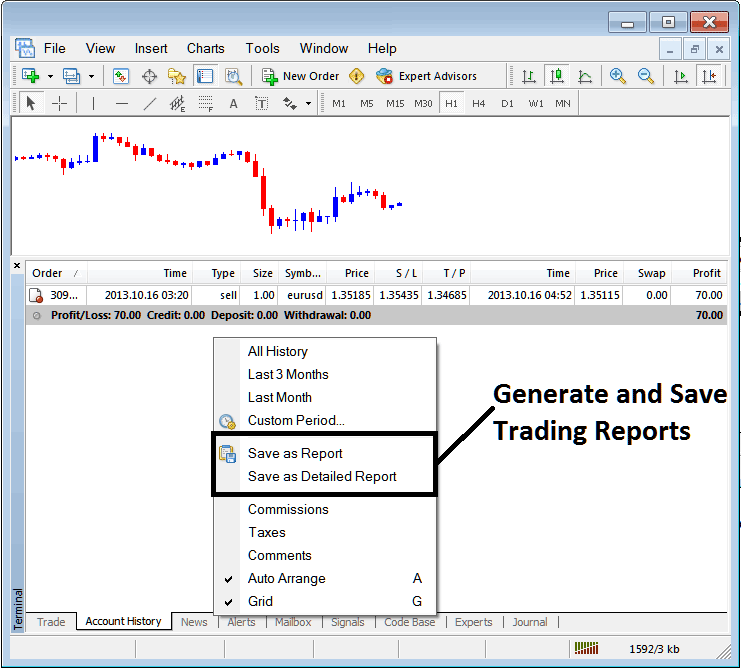 Generating Trading Reports and Detailed Trading Reports on MT4 Platform