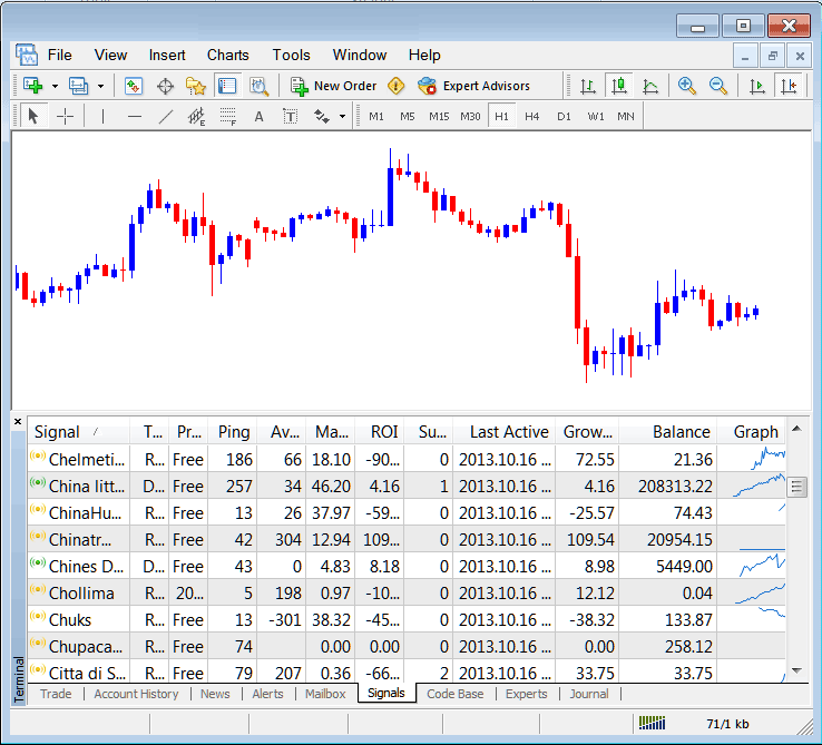 Signals Tab on MT4 For Accessing MQL5 Trade Signals