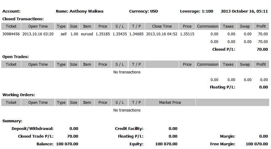 Save as Report History of Trades on MetaTrader Platform Terminal Window