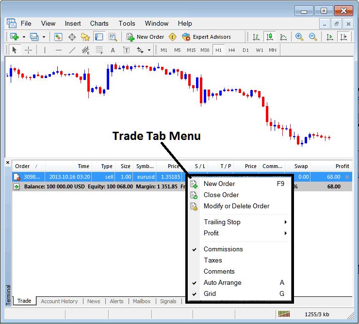 Trade Tab Menu on MT4 Terminal Window