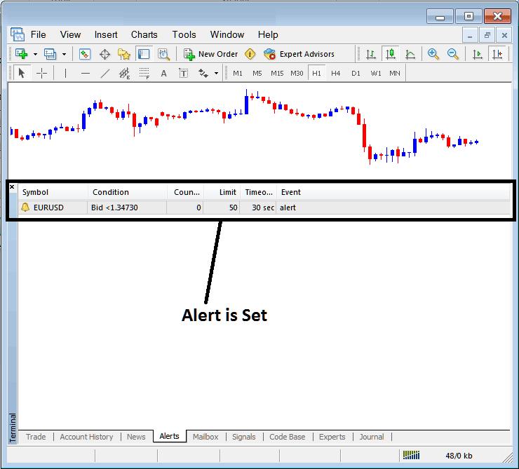 Trade Alert Setup on MetaTrader Alerts Tab