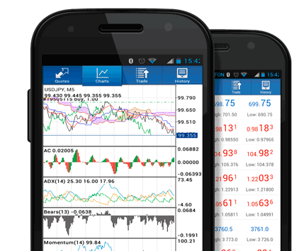 Android Mobile Indices Trading App Phone Trader Indices Trading Platform