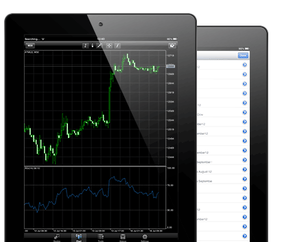 iPad Mobile Phone Indices Trading App Trader Indices Trading Platform - Indices Trading Platforms List