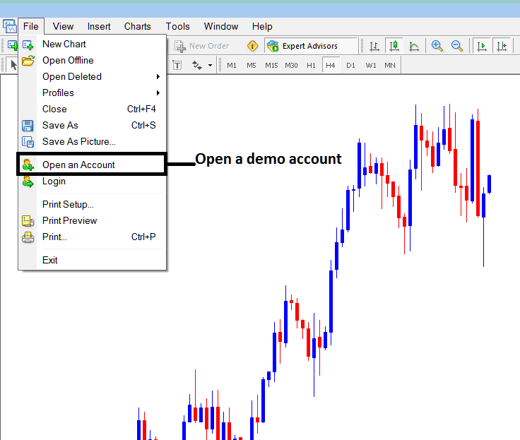 Stock options demo account