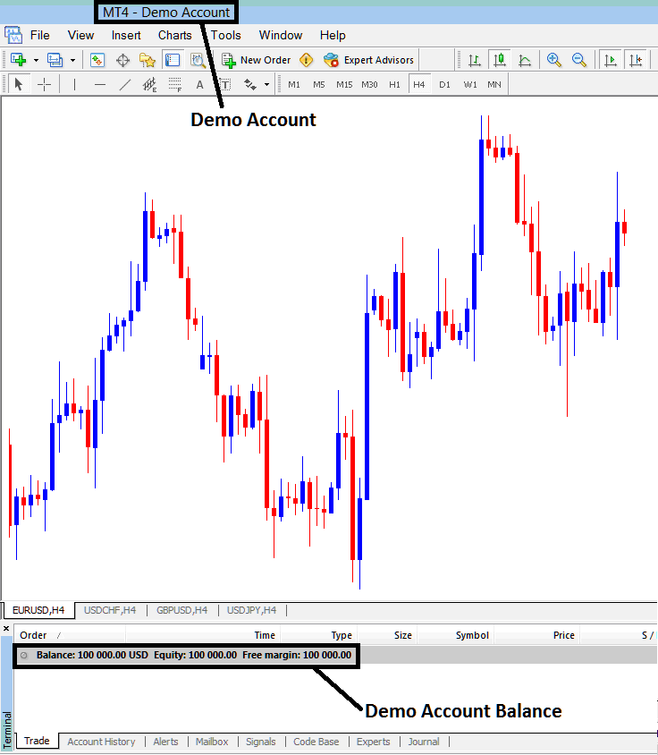 Hot forex demo 4