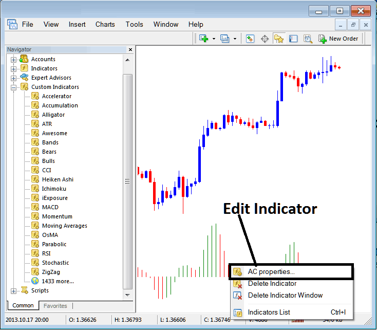 How to Edit Accelerator Oscillator Indices Technical Indicator Properties on MT4