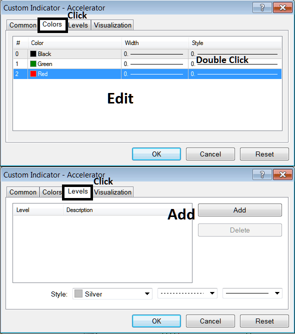 Edit Properties Window For Editing Accelerator Oscillator Indices Technical Indicator Settings