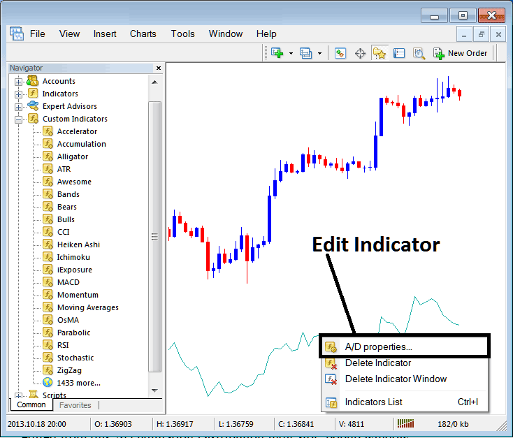 How to Edit Accumulation Distribution Indicator Settings on MT4 Stock Index Trading Platform