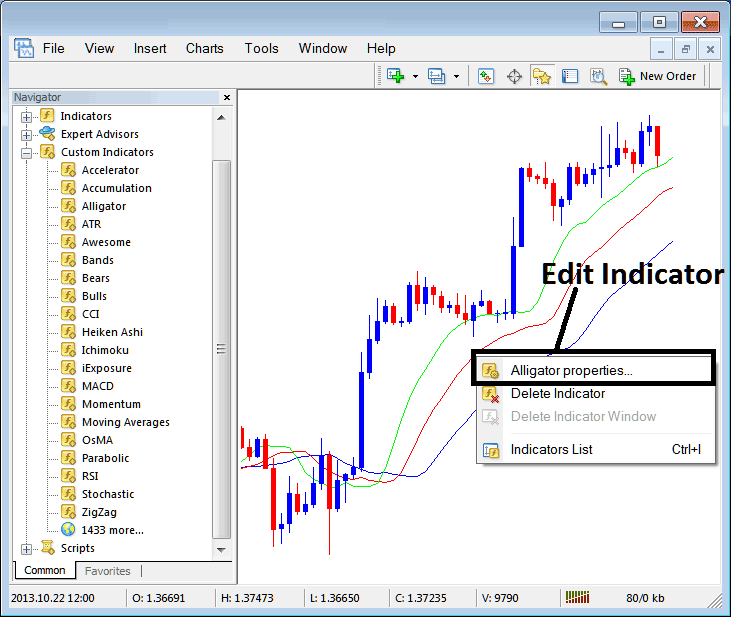How to Edit Alligator Stock Index Trading Indicator Settings on MT4 Stock Index Trading Platform