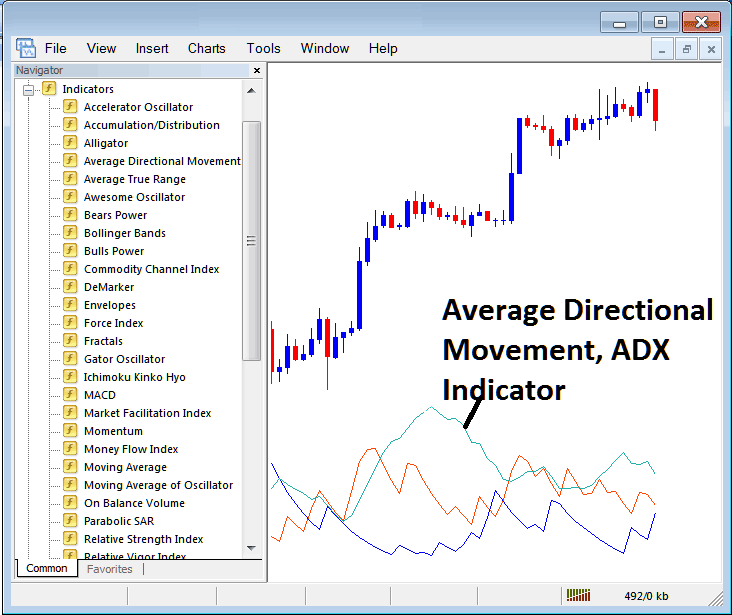 How to Trade Indices With ADX Stock Index Trading Indicator on MT4 Stock Index Trading Platform