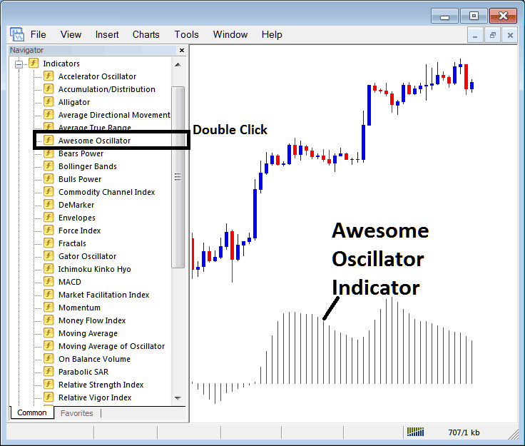 Placing Awesome Oscillator Stock Index Trading Indicator on MT4 Stock Index Trading Chart