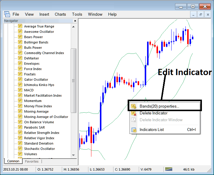 How to Trade Indices With Bollinger Bands Stock Index Trading Indicator on MT4 Stock Index Trading Platform