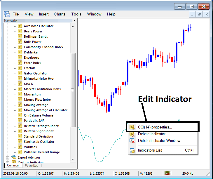 How to Edit CCI Stock Index Trading Indicator Properties on MT4 Stock Index Trading Platform