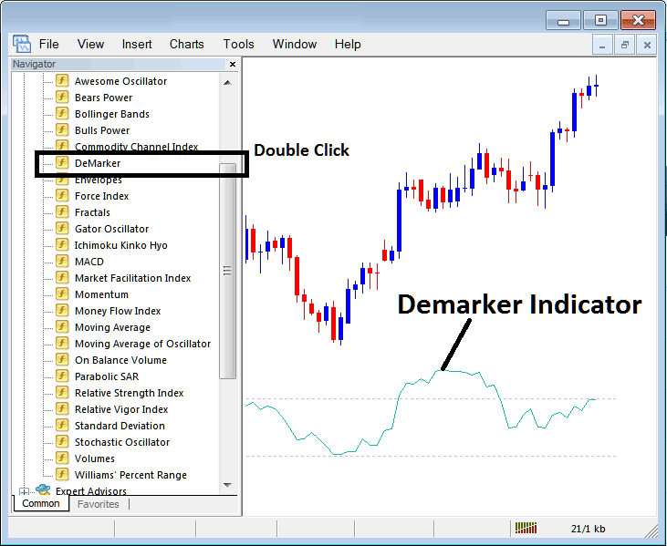 Place Demarker Stock Index Trading Indicator on Stock Index Trading Chart on MT4 Stock Index Trading Platform