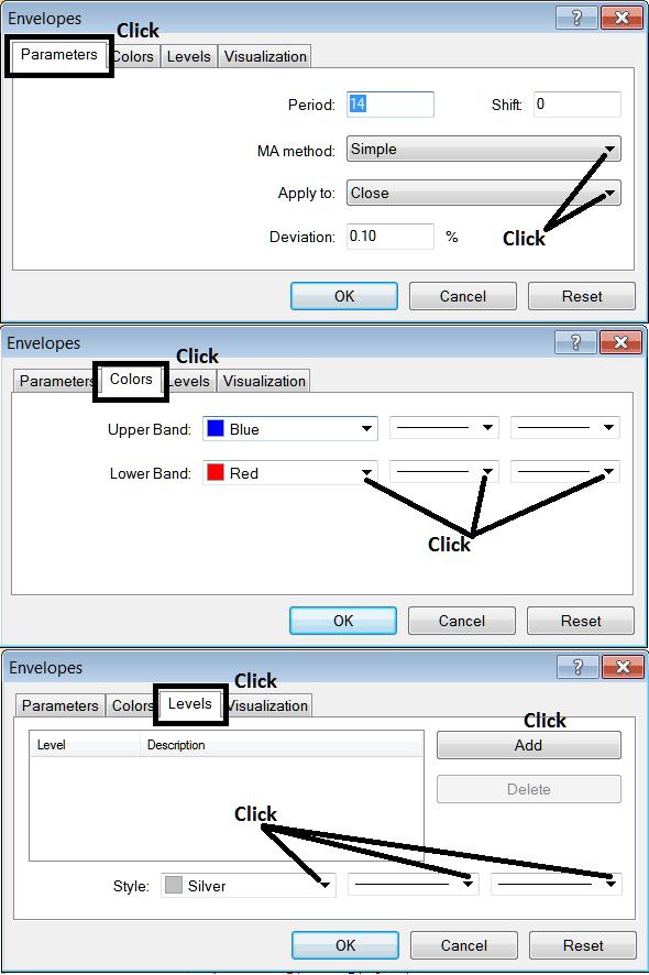 Edit Properties Window For Editing Moving Average Envelope Stock Index Trading Indicator Settings