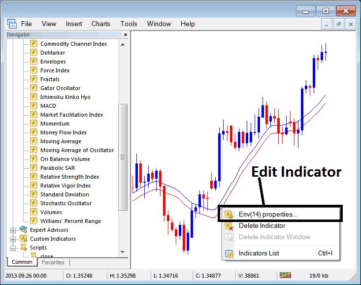 How to Edit Moving Average Envelope Stock Index Trading Indicator Properties on MT4 Stock Index Trading Platform