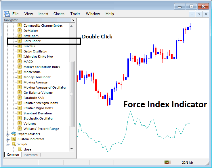 Place Force Index Indicator on Stock Index Trading Chart on MT4 Stock Index Trading Platform