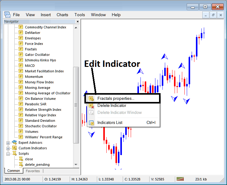 How to Edit Fractals Indicator Properties on MT4
