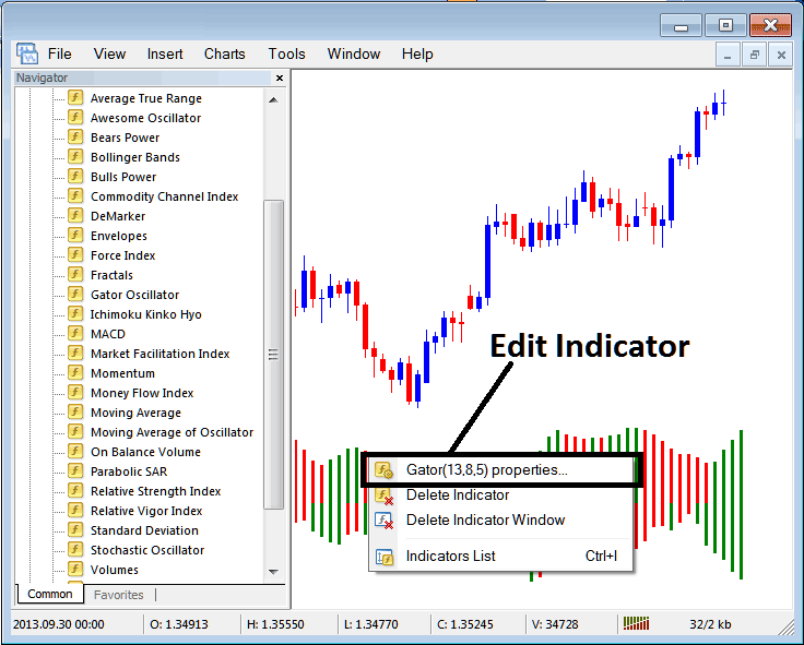 How to Edit Gator Oscillator Indices Technical Indicator Properties on MT4
