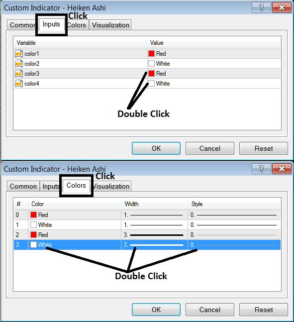 Edit Properties Window For Editing Heiken Ashi Indicator Settings
