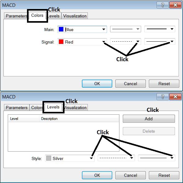 Edit Properties Window For Editing MACD Indicator Settings