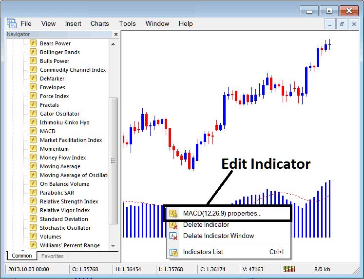 How to Edit MACD Indicator Properties on MetaTrader 4